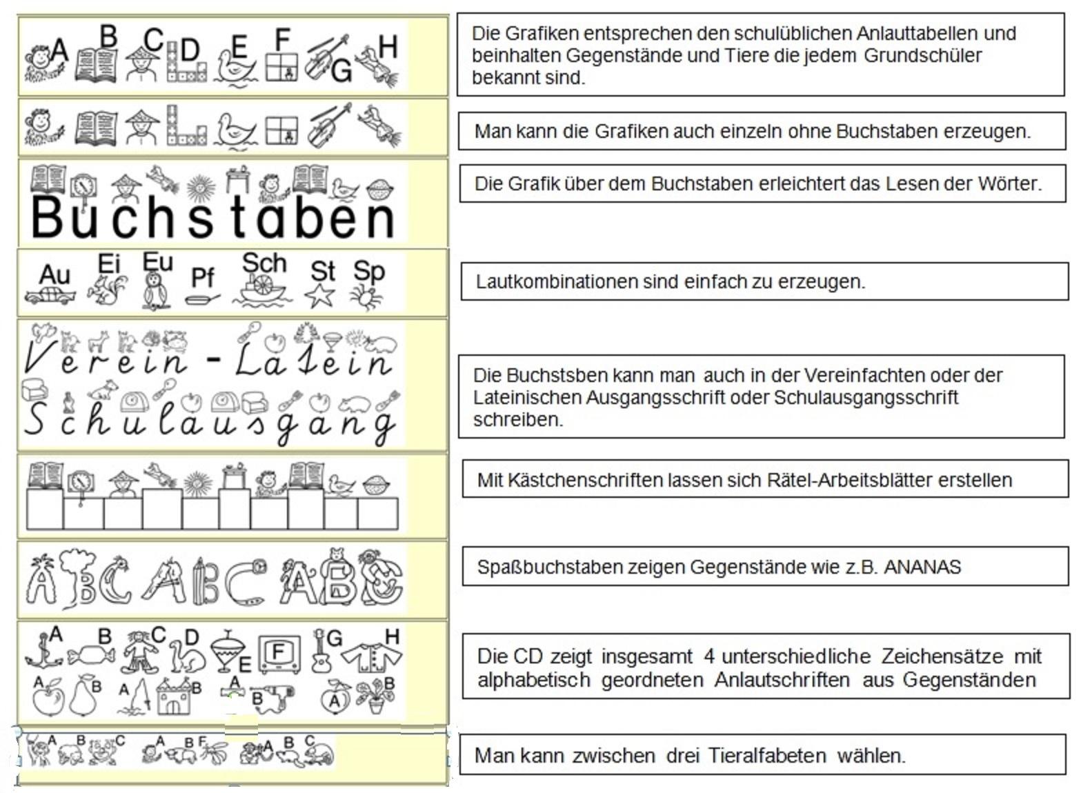 Schön Alphabetische Arbeitsblätter Färben Ideen - Malvorlagen Von ...